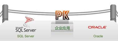 SQL Server PK Oracle