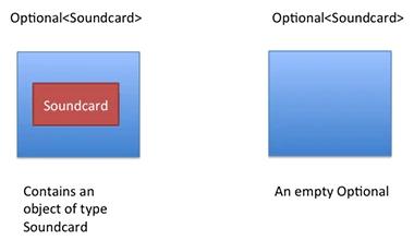 图二:一个可选的声卡