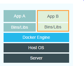 difference-between-docker-and-virtual-machine-2.png