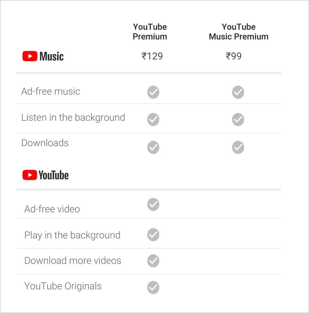 youtube-premium-india-price.jpg