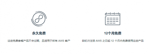 amazon-aws-free-12-months-1.png